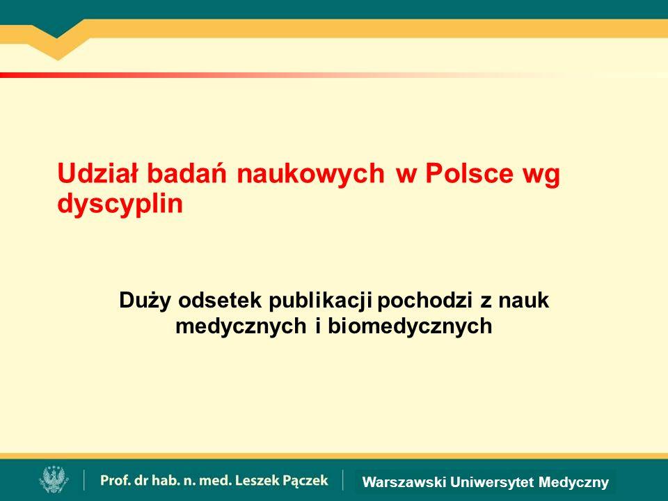 Udział badań naukowych w Polsce wg dyscyplin