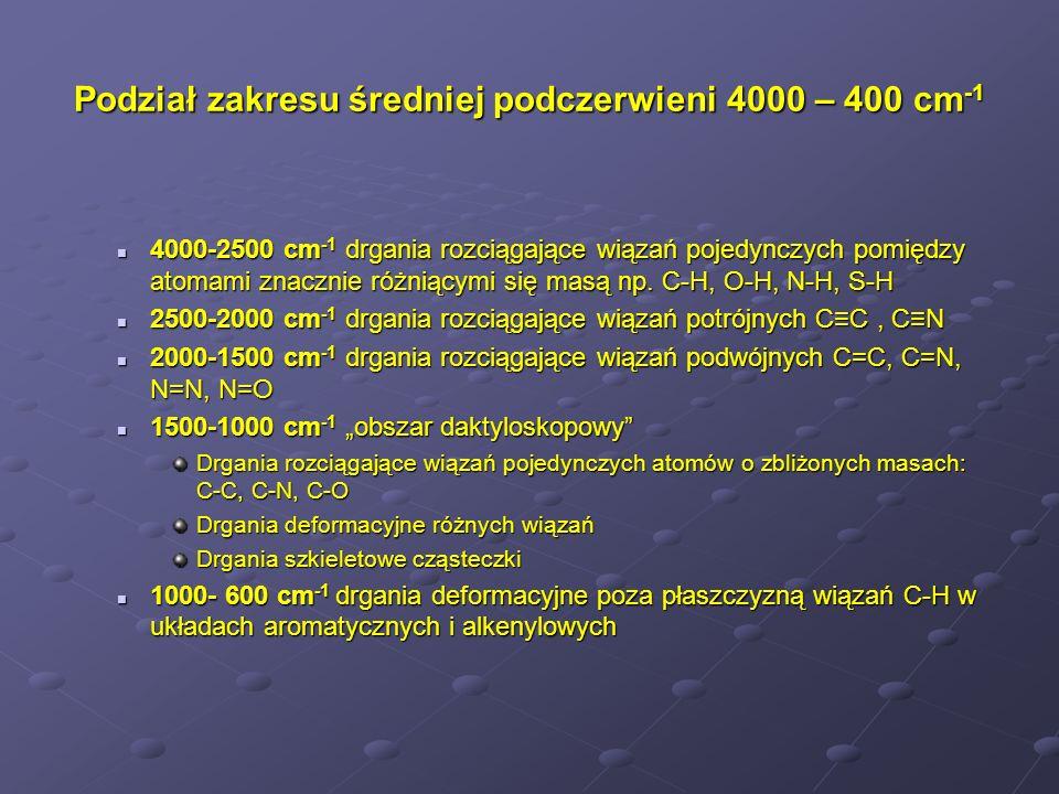 Podział zakresu średniej podczerwieni 4000 – 400 cm-1