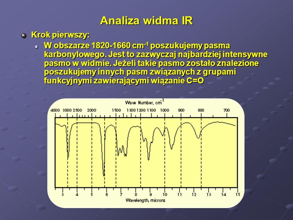Analiza widma IR Krok pierwszy: