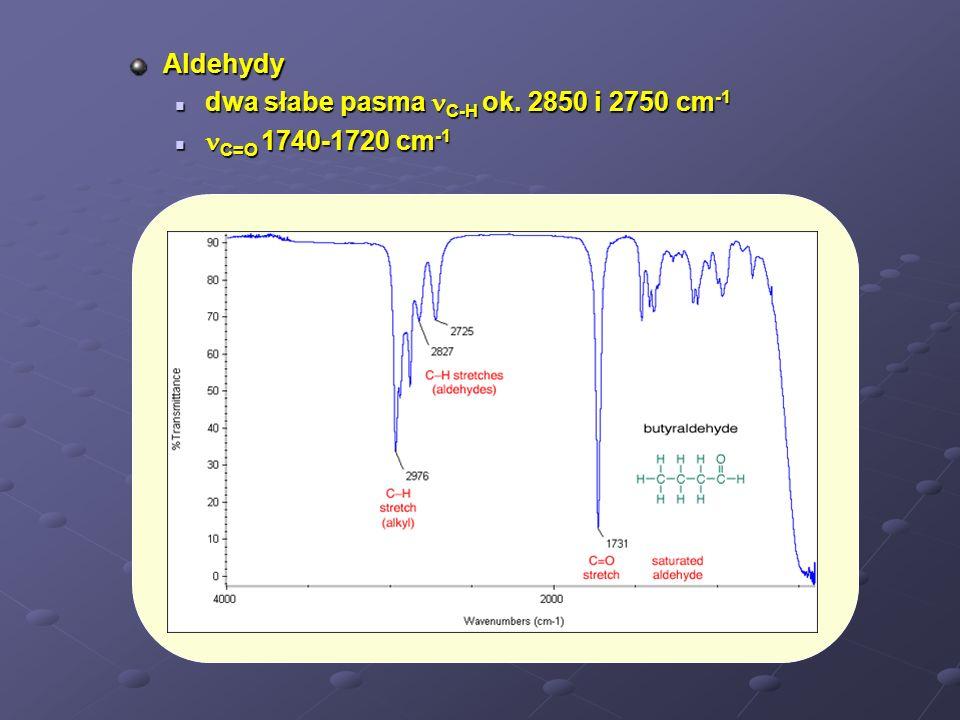 Aldehydy dwa słabe pasma C-H ok. 2850 i 2750 cm-1 C=O 1740-1720 cm-1