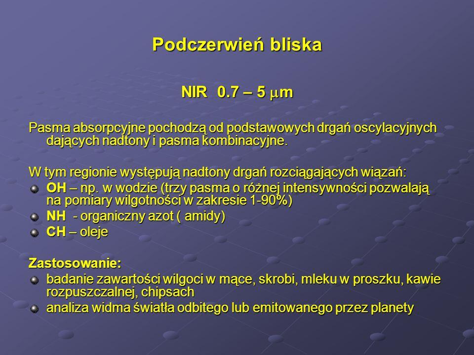 Podczerwień bliska NIR 0.7 – 5 m