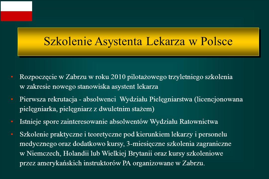 Szkolenie Asystenta Lekarza w Polsce