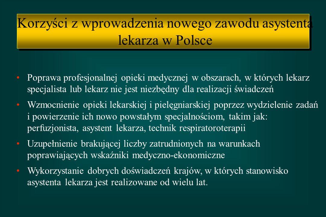 Korzyści z wprowadzenia nowego zawodu asystenta lekarza w Polsce