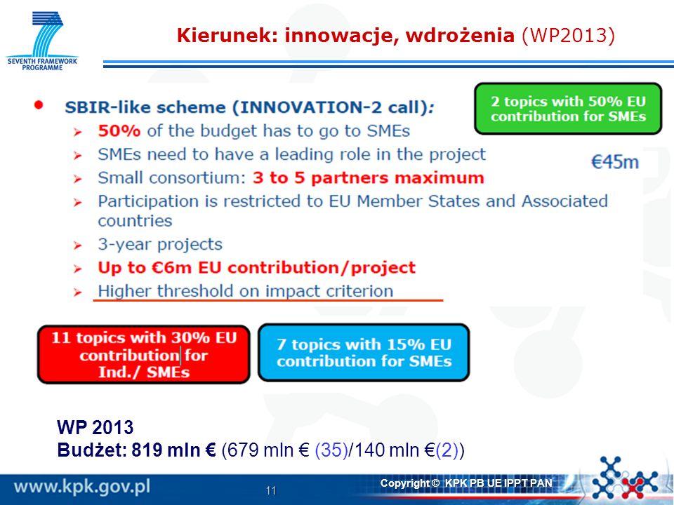 Kierunek: innowacje, wdrożenia (WP2013)