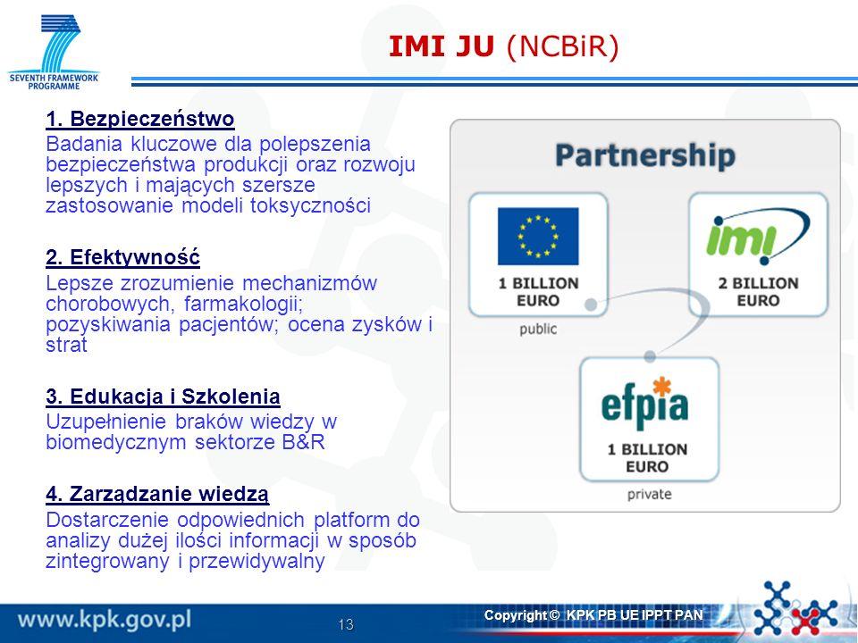 IMI JU (NCBiR) 1. Bezpieczeństwo