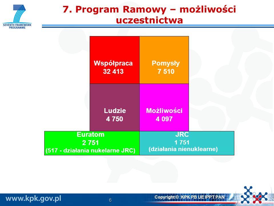 7. Program Ramowy – możliwości uczestnictwa