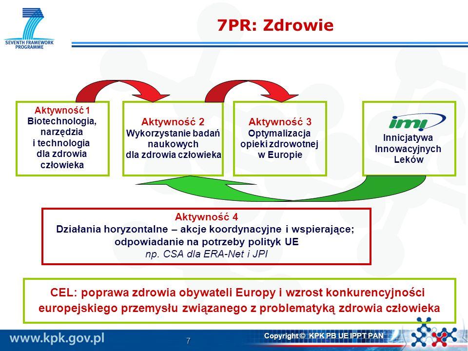 7PR: Zdrowie Aktywność 1. Biotechnologia, narzędzia. i technologia. dla zdrowia. człowieka. Aktywność 2.