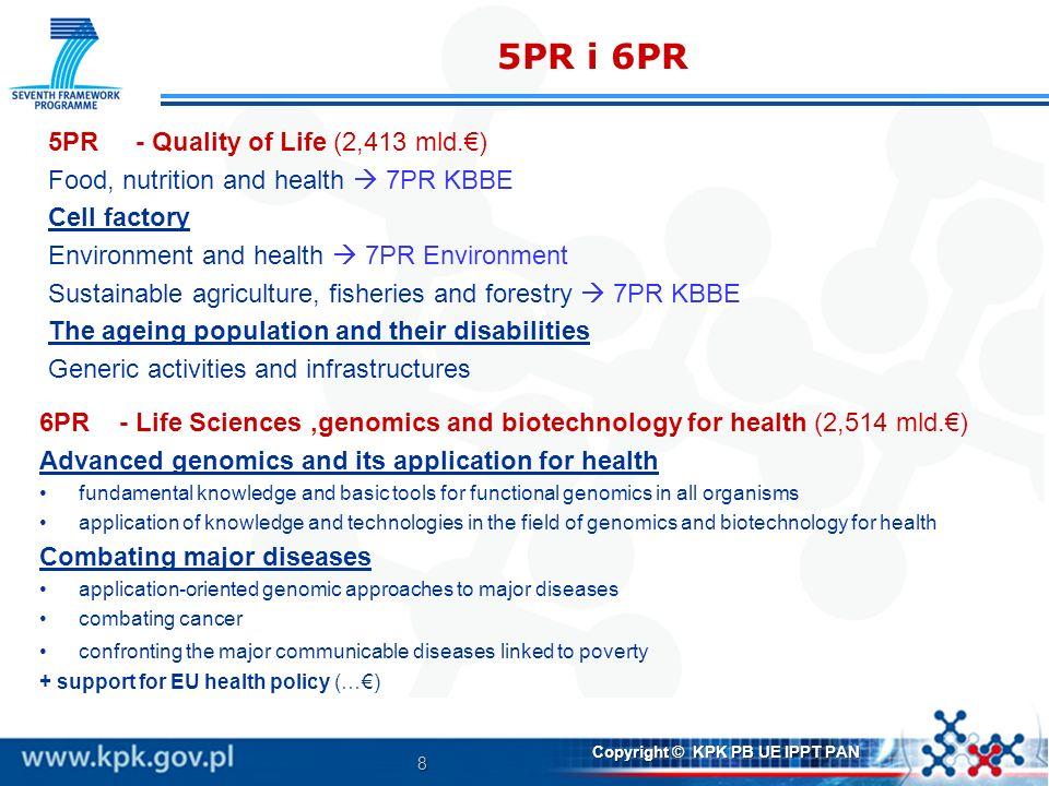 5PR i 6PR 5PR - Quality of Life (2,413 mld.€)