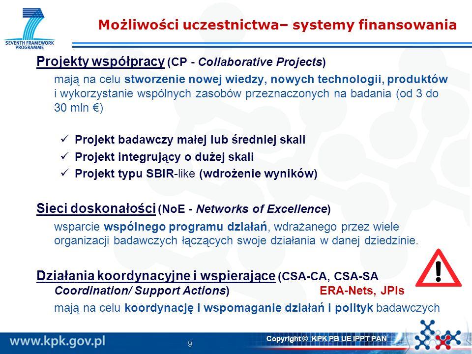 Możliwości uczestnictwa– systemy finansowania