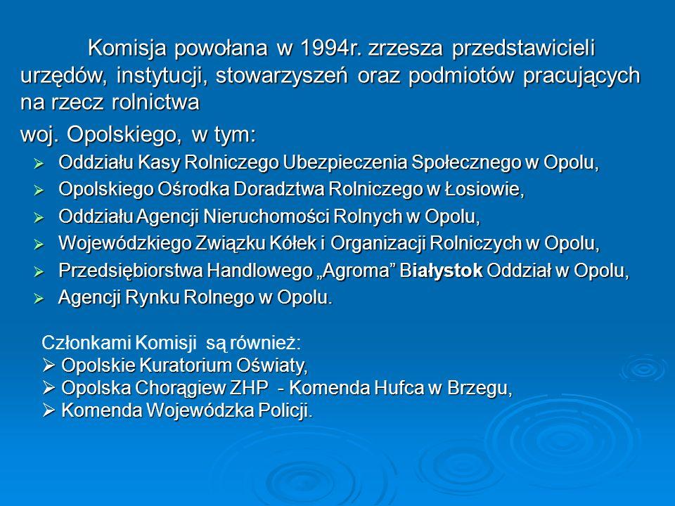 Komisja powołana w 1994r. zrzesza przedstawicieli urzędów, instytucji, stowarzyszeń oraz podmiotów pracujących na rzecz rolnictwa
