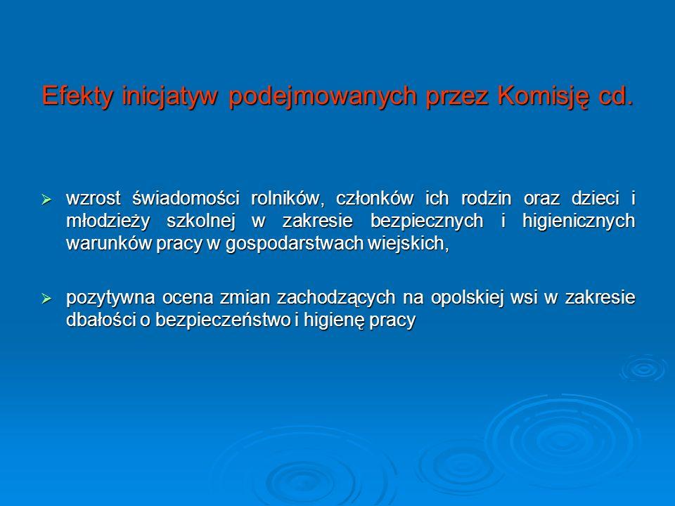 Efekty inicjatyw podejmowanych przez Komisję cd.
