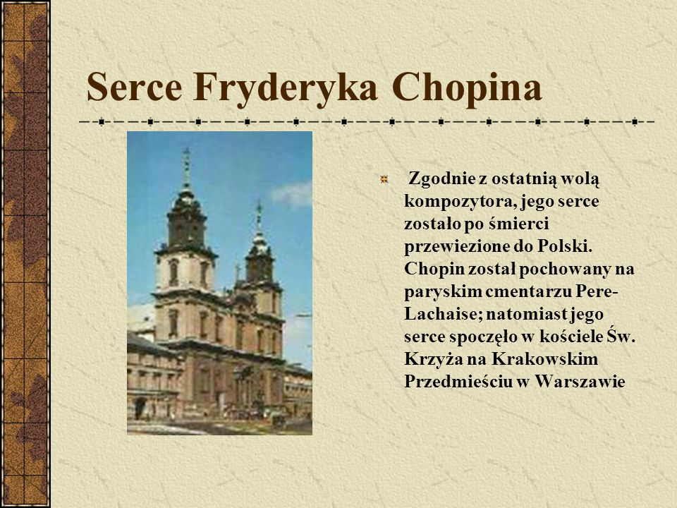 Serce Fryderyka Chopina