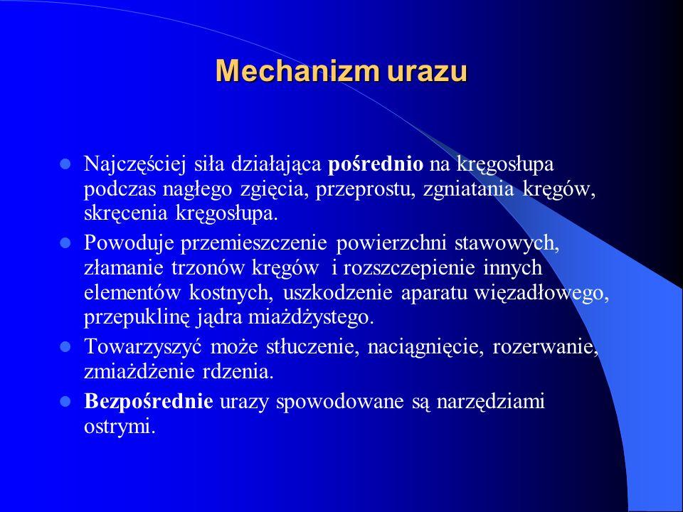 Mechanizm urazu Najczęściej siła działająca pośrednio na kręgosłupa podczas nagłego zgięcia, przeprostu, zgniatania kręgów, skręcenia kręgosłupa.