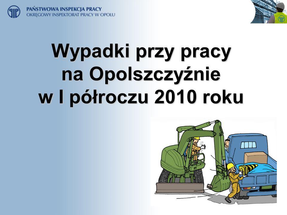 Wypadki przy pracy na Opolszczyźnie w I półroczu 2010 roku