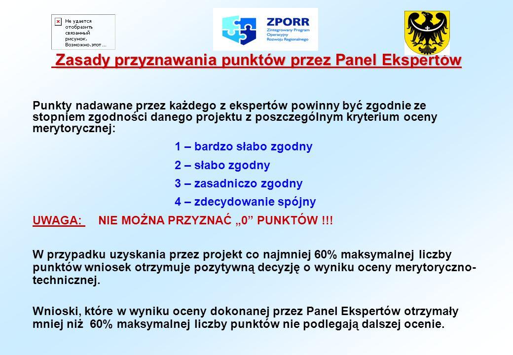 Zasady przyznawania punktów przez Panel Ekspertów