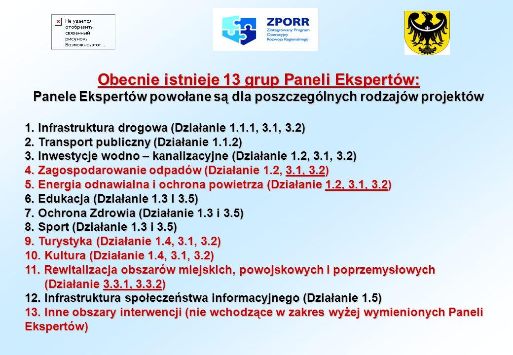 Obecnie istnieje 13 grup Paneli Ekspertów: