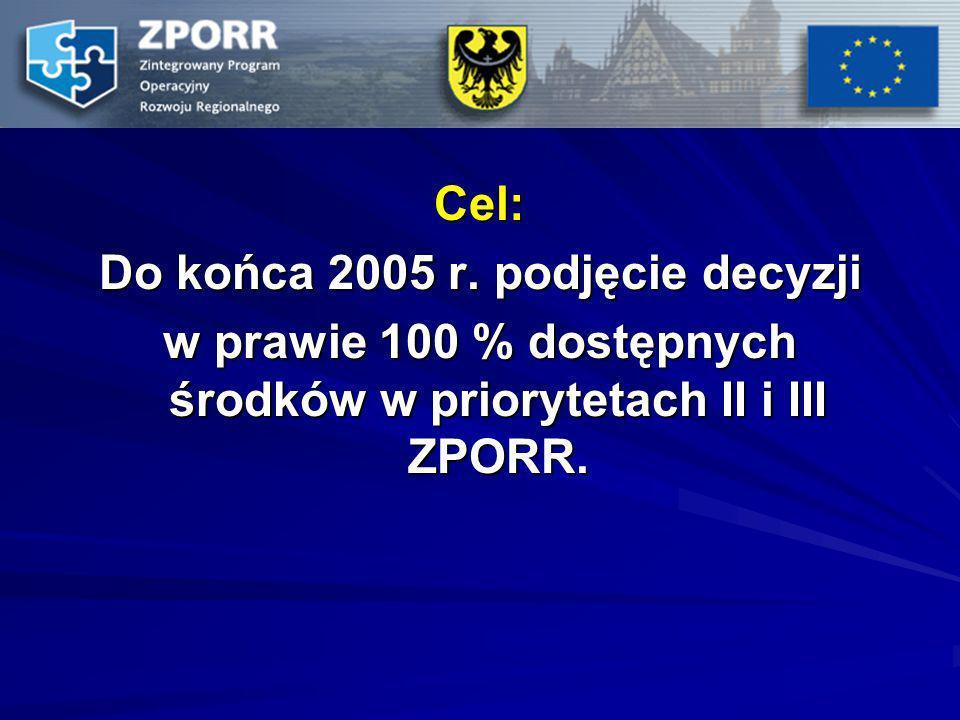 Do końca 2005 r. podjęcie decyzji