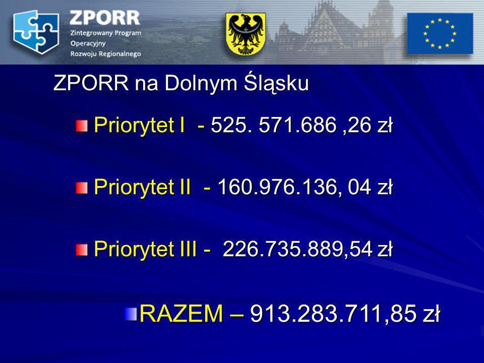 RAZEM – 913.283.711,85 zł ZPORR na Dolnym Śląsku