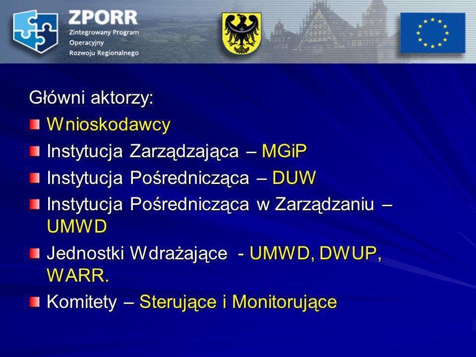 Główni aktorzy: Wnioskodawcy. Instytucja Zarządzająca – MGiP. Instytucja Pośrednicząca – DUW. Instytucja Pośrednicząca w Zarządzaniu –UMWD.
