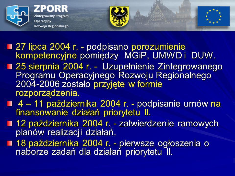 27 lipca 2004 r. - podpisano porozumienie kompetencyjne pomiędzy MGiP, UMWD i DUW.