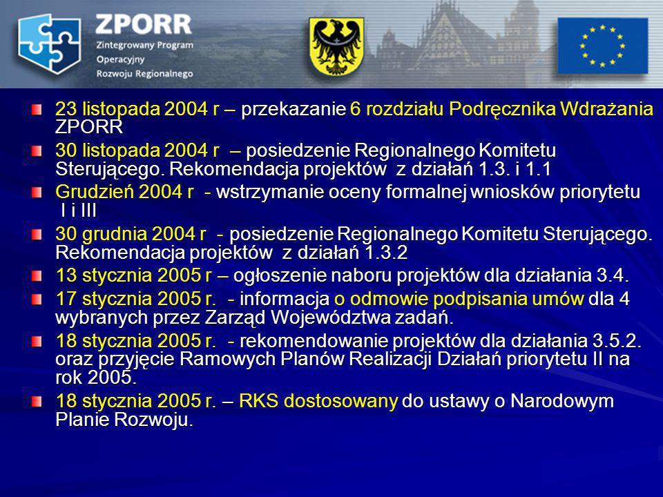 23 listopada 2004 r – przekazanie 6 rozdziału Podręcznika Wdrażania ZPORR