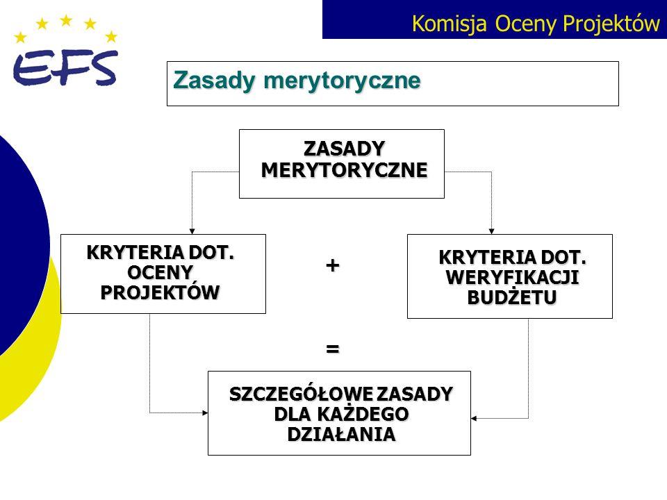 Zasady merytoryczne ZASADY MERYTORYCZNE + =