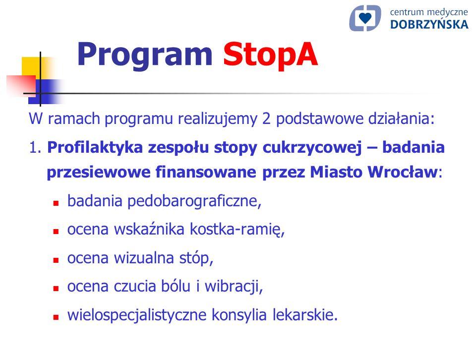 Program StopA W ramach programu realizujemy 2 podstawowe działania:
