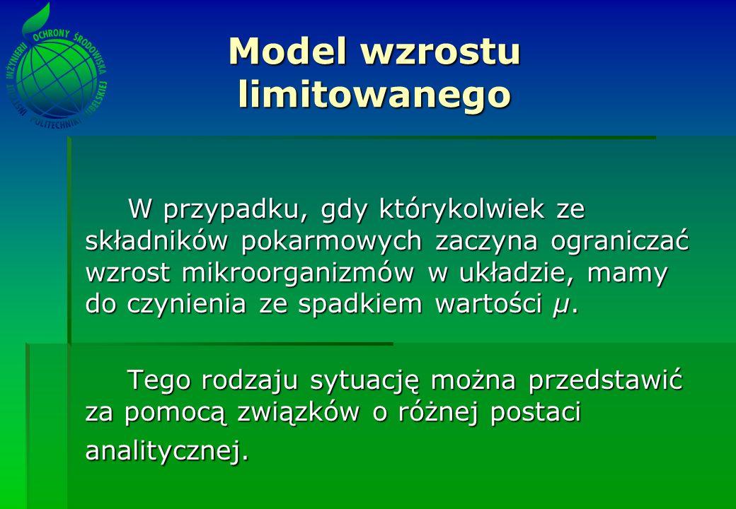 Model wzrostu limitowanego