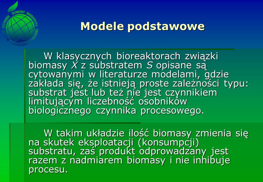 Modele podstawowe
