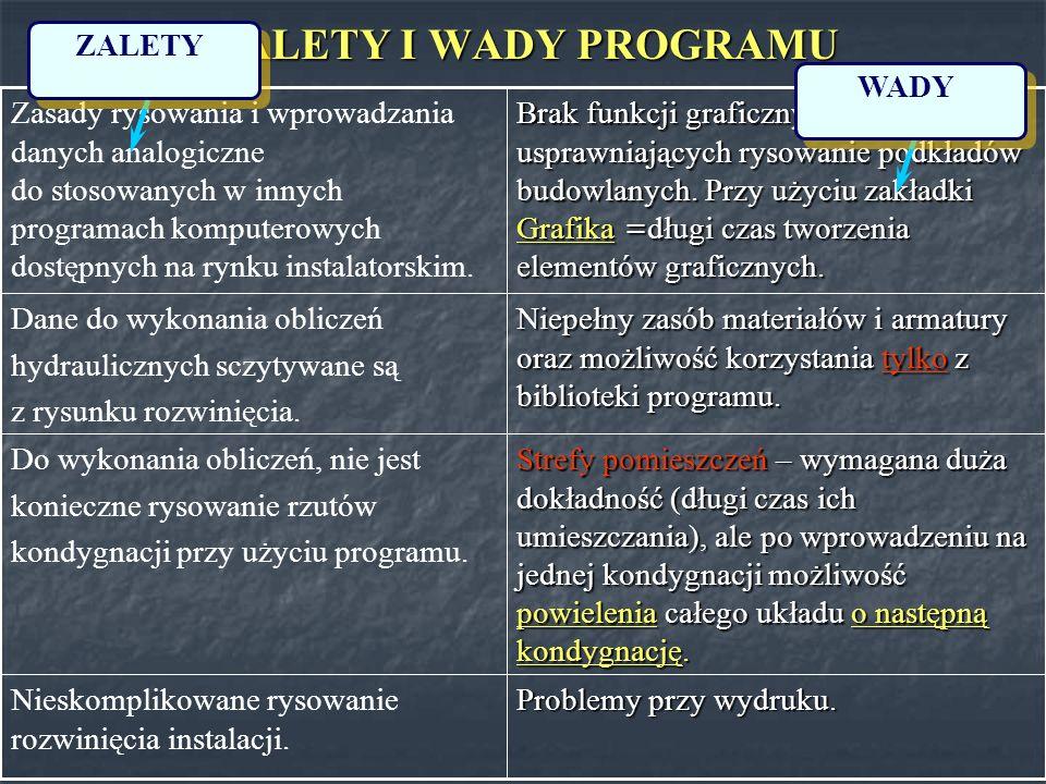 ZALETY I WADY PROGRAMU ZALETY WADY