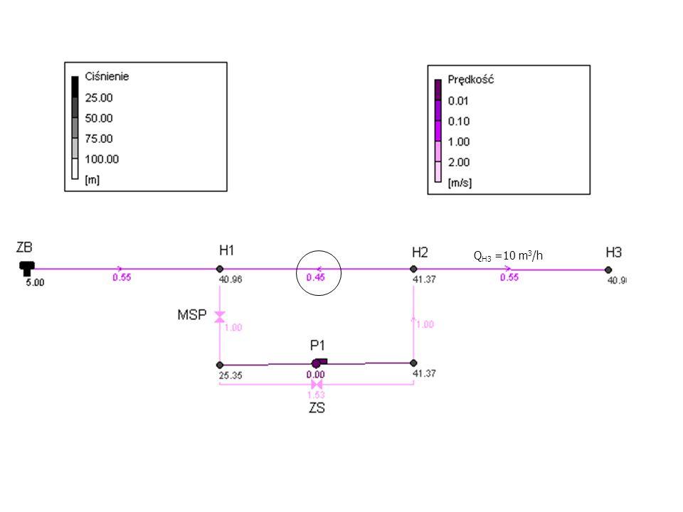 QH3 =10 m3/h