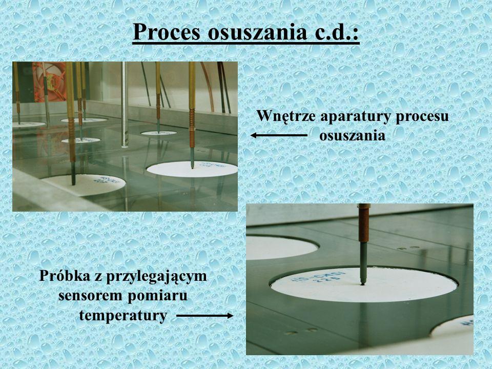 Proces osuszania c.d.: Wnętrze aparatury procesu osuszania