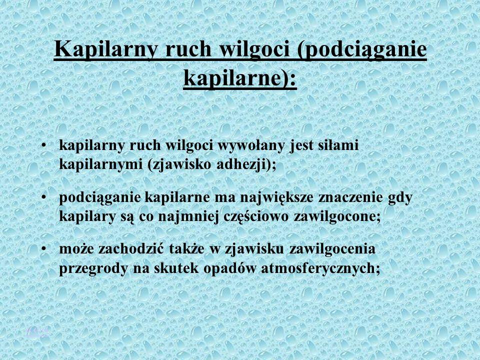 Kapilarny ruch wilgoci (podciąganie kapilarne):