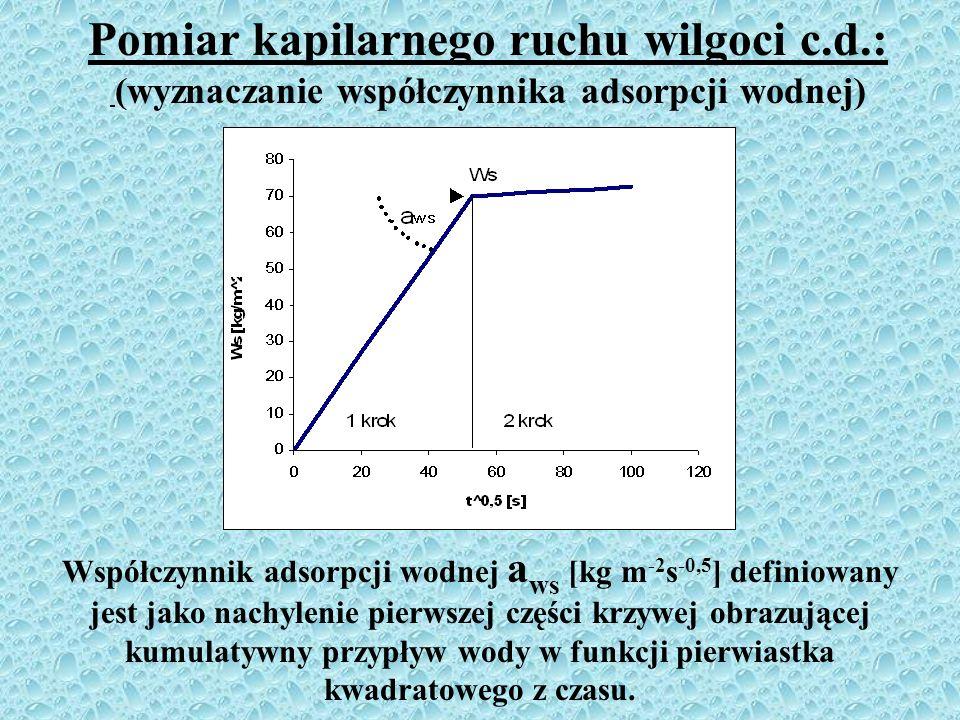 Pomiar kapilarnego ruchu wilgoci c. d