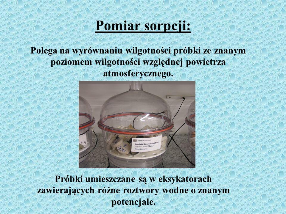 Pomiar sorpcji: Polega na wyrównaniu wilgotności próbki ze znanym poziomem wilgotności względnej powietrza atmosferycznego.