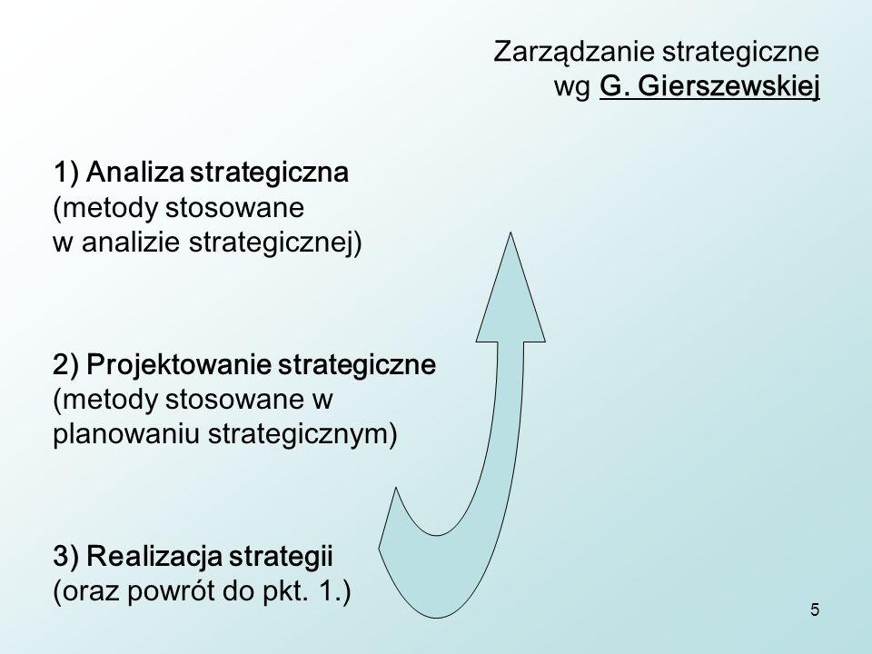 Zarządzanie strategiczne wg G. Gierszewskiej