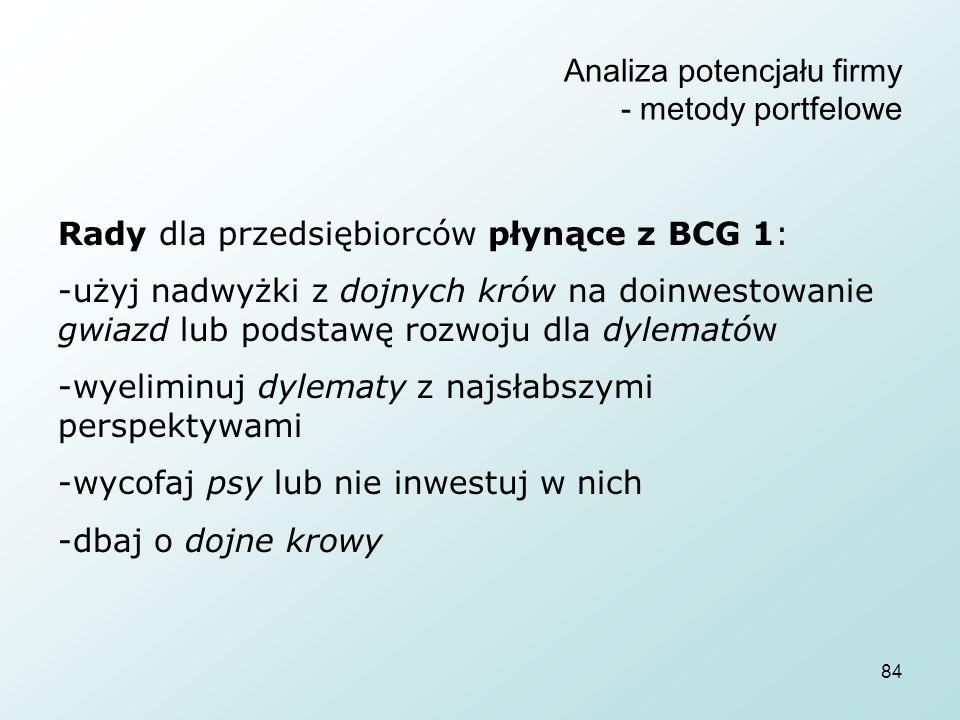 Analiza potencjału firmy - metody portfelowe