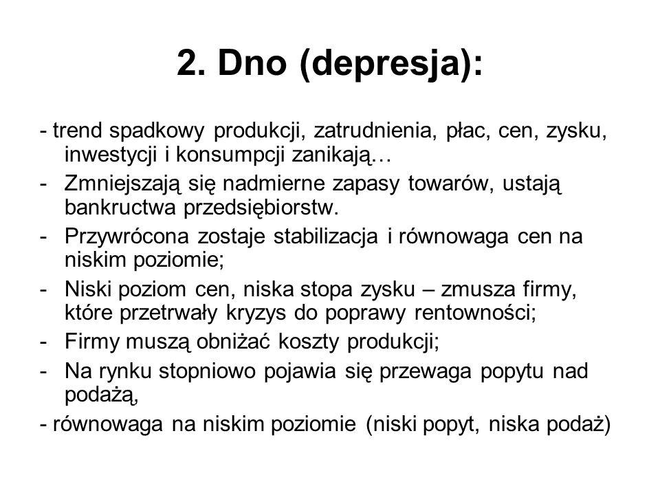 2. Dno (depresja): - trend spadkowy produkcji, zatrudnienia, płac, cen, zysku, inwestycji i konsumpcji zanikają…