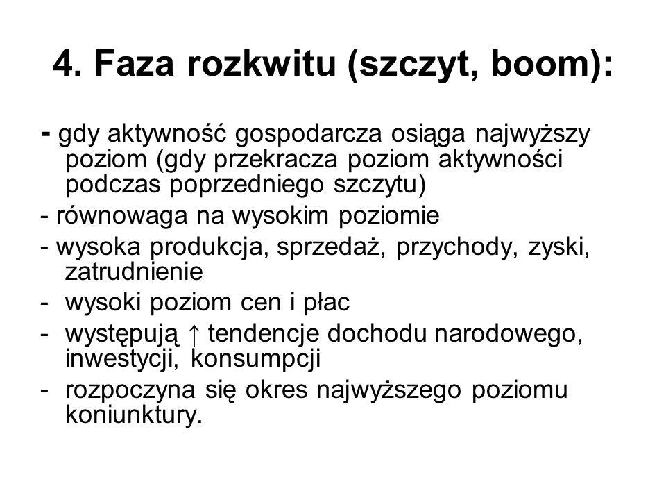 4. Faza rozkwitu (szczyt, boom):