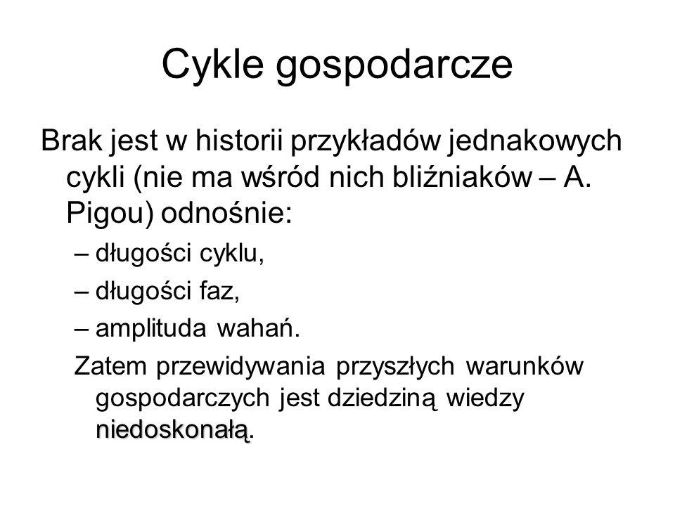 Cykle gospodarcze Brak jest w historii przykładów jednakowych cykli (nie ma wśród nich bliźniaków – A. Pigou) odnośnie: