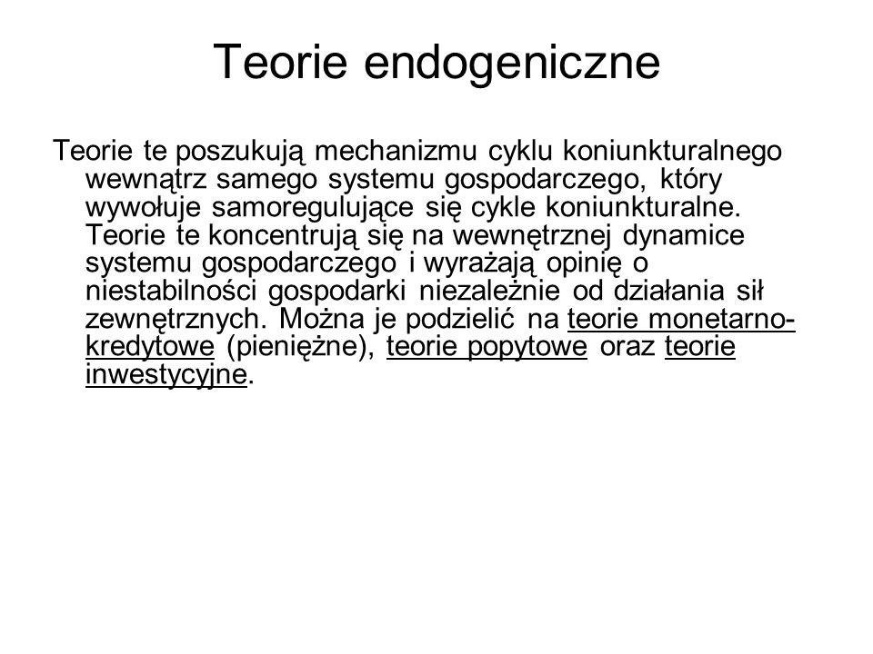 Teorie endogeniczne