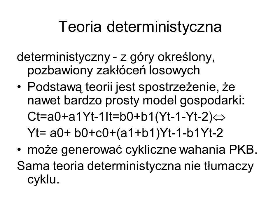 Teoria deterministyczna