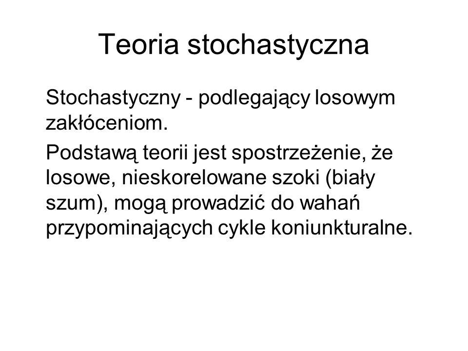 Teoria stochastyczna Stochastyczny - podlegający losowym zakłóceniom.