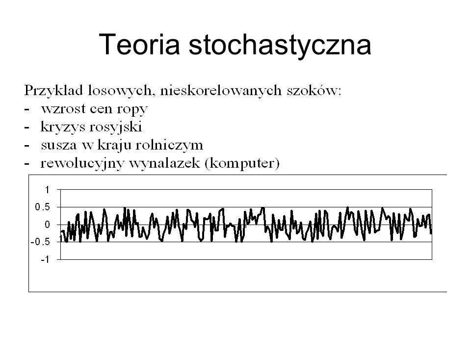 Teoria stochastyczna