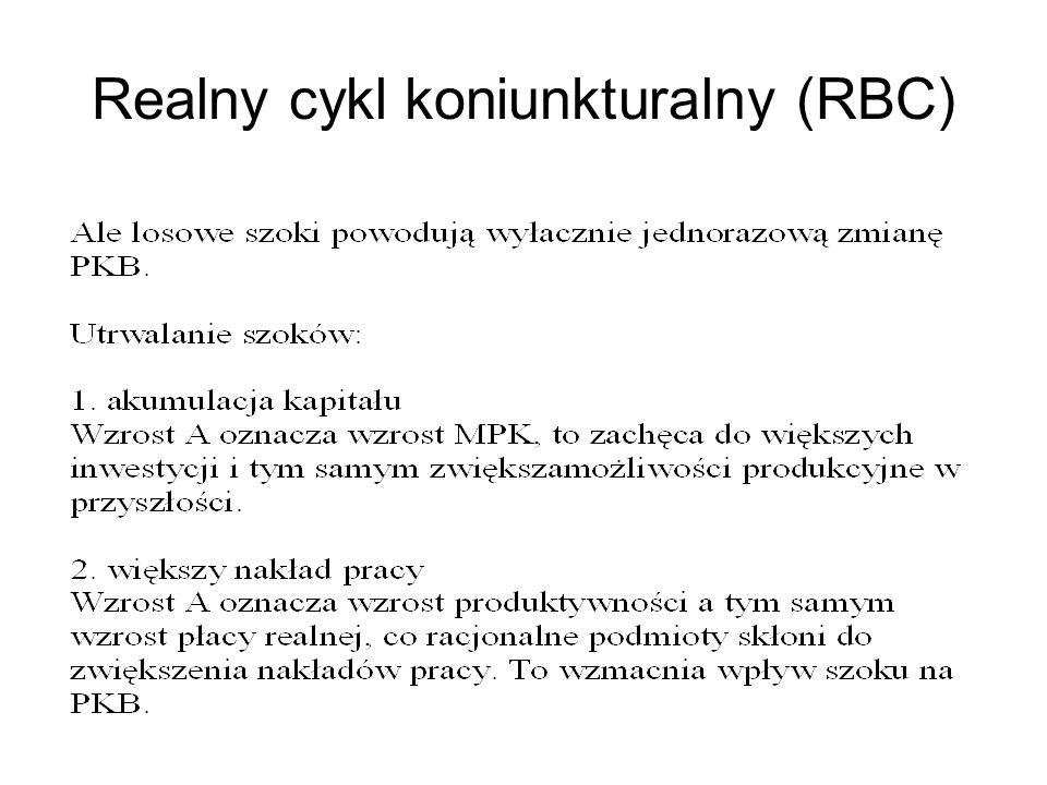 Realny cykl koniunkturalny (RBC)