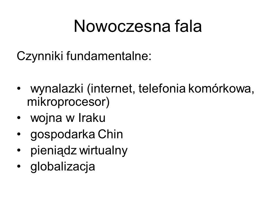 Nowoczesna fala Czynniki fundamentalne: