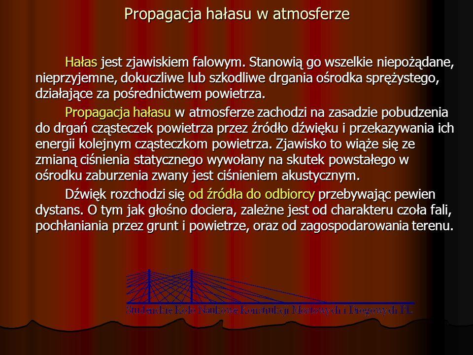 Propagacja hałasu w atmosferze