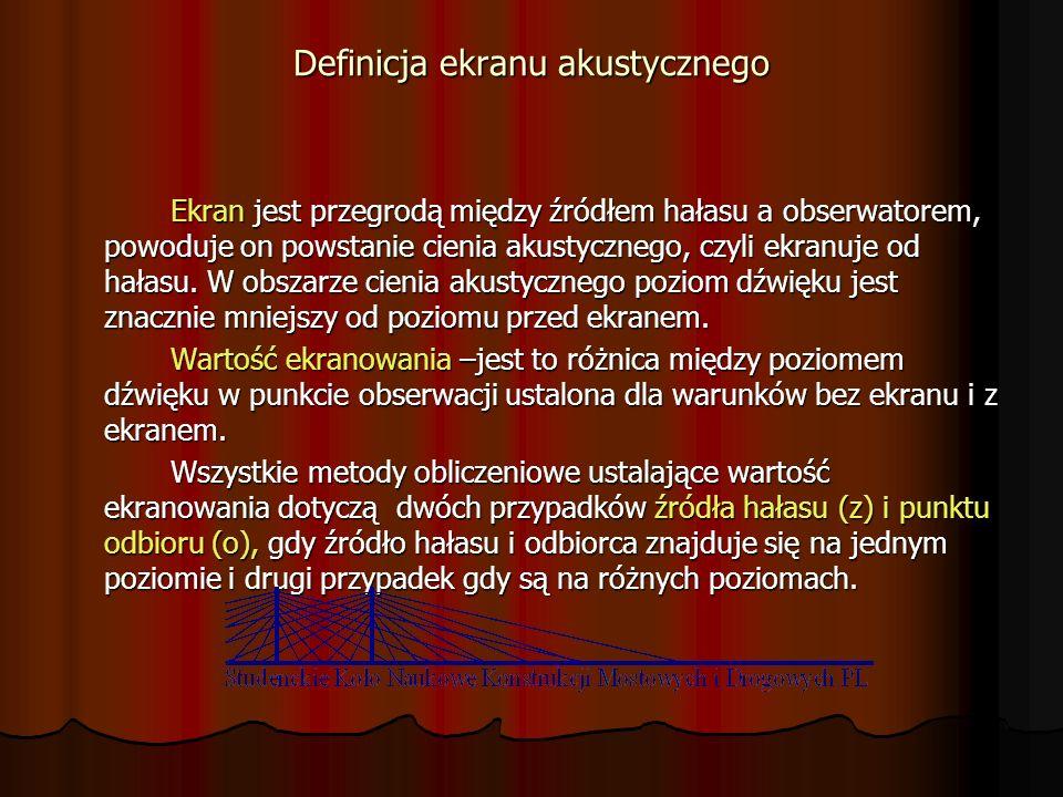 Definicja ekranu akustycznego