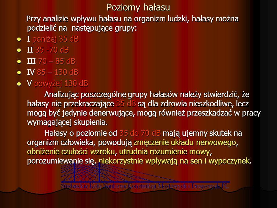 Poziomy hałasu Przy analizie wpływu hałasu na organizm ludzki, hałasy można podzielić na następujące grupy: