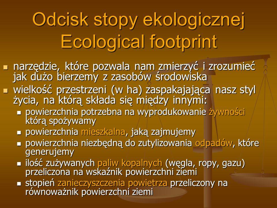 Odcisk stopy ekologicznej Ecological footprint
